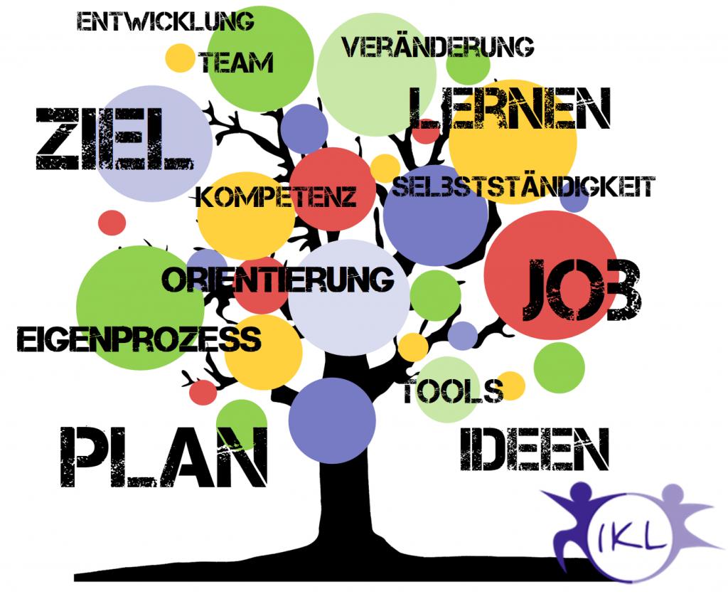 Baum Ausbildung